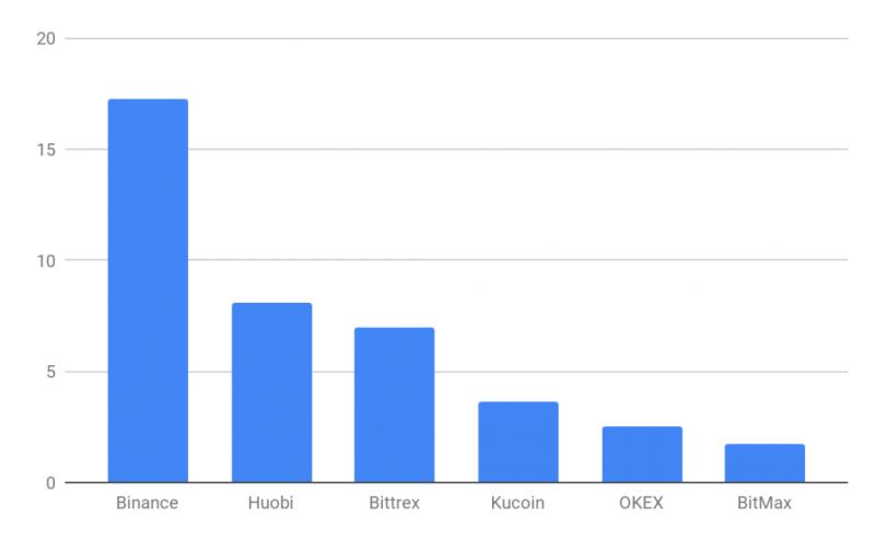 BitMEX рассказали о перспективах IEO