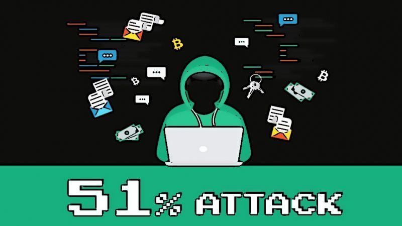 Два майнинг-пула Bitcoin Cash провели атаку 51% для ликвидации последствий предыдущей атаки