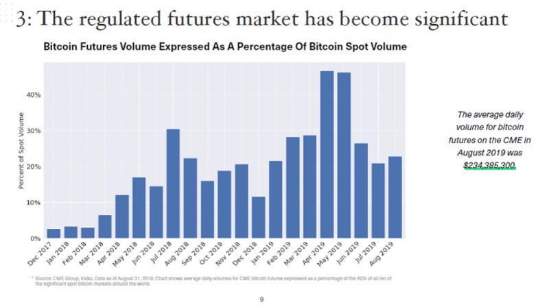 Bitwise: Существуют все необходимые условия для запуска биткоин-ETF