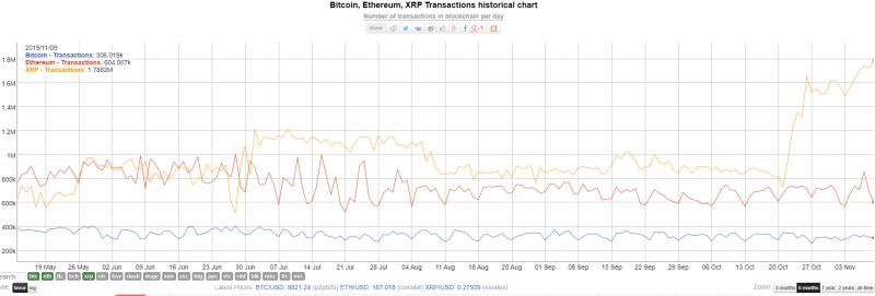 MoneyGram: XRP от Ripple задействован в 10% наших переводов между США и Мексикой