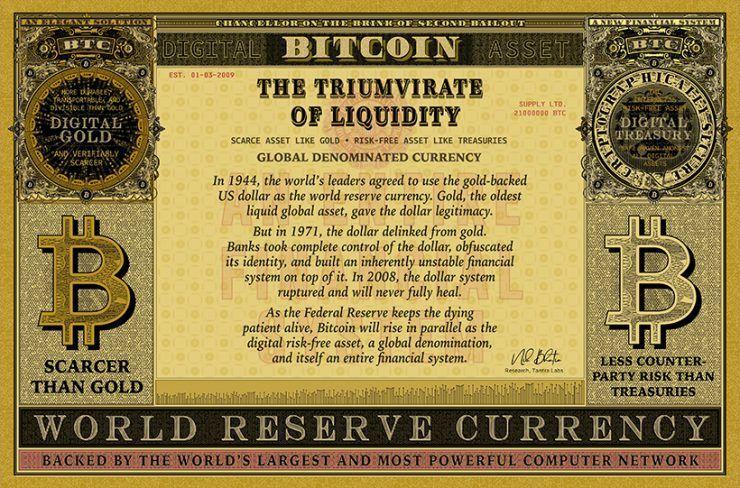 Триумвират ликвидности, или почему биткоин — это безрисковый актив будущего
