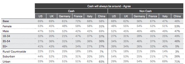 О чем говорится в последних крипто-прогнозах от Deutsche Bank?