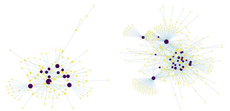Насколько централизованна сеть Lightning Network?