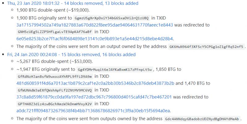Bitcoin Gold вновь подвергся атаке 51%. Выведено более $80 000 с биржи Binance
