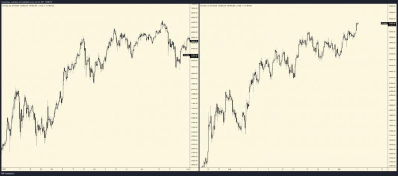 Мнение: Цена биткоина может опуститься до $37 000