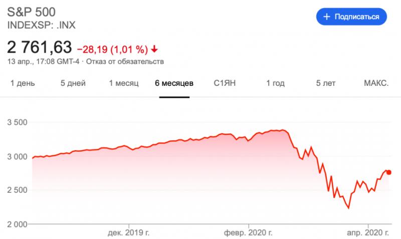 Кэмерон Уинклвосс: Эта пандемия станет переломным моментом для Биткоина