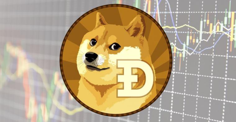 Dogecoin вырос на 26% после вирусного видео в TikTok