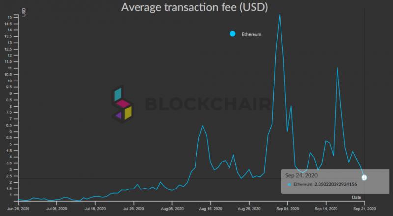 Wrapped Bitcoin будет запущен на блокчейне Tron