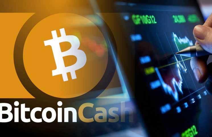 Binance готова раздать токены форка Bitcoin Cash