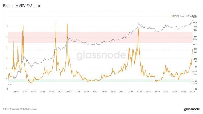 Цена биткоина поднялась выше $37 000. Каковы дальнейшие перспективы?