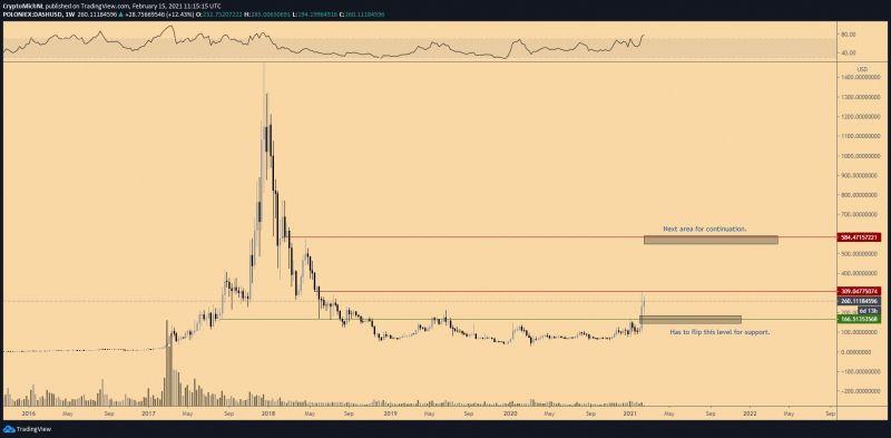 Приватные монеты растут в цене