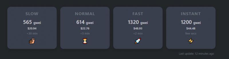Комиссии в сети Ethereum подскакивали до $50