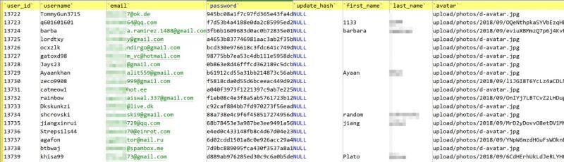 Данные BTC-кошельков пользователей Atlayo попали в открытый доступ
