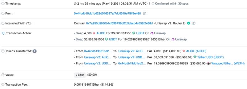 Пользователь потерял $90 000 при продаже токенов Alice