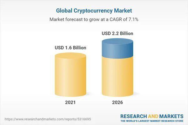 Исследование: Главным трендом этого года будет майнинг