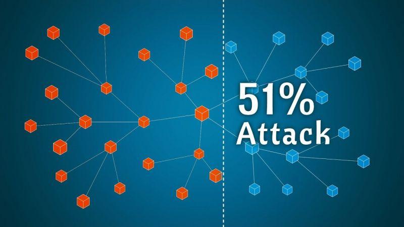 Молодой разработчик показал как совершить атаку 51% на клон Эфириума