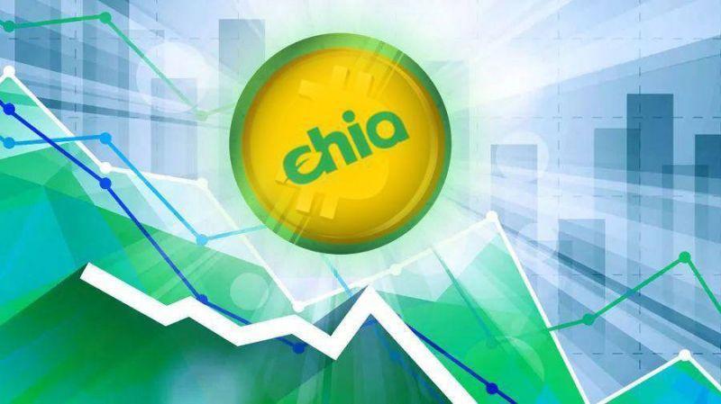 Цена Chia взлетела и обвалилась после старта торгов