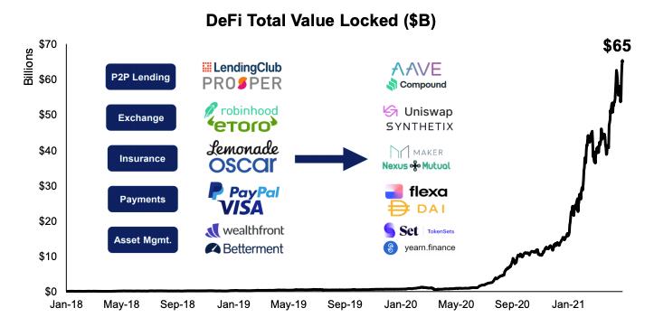 В Fundstrat прогнозируют рост цены Ethereum до $10 000 в этом году