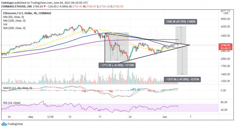 Ethereum может ждать серьезное падение цены