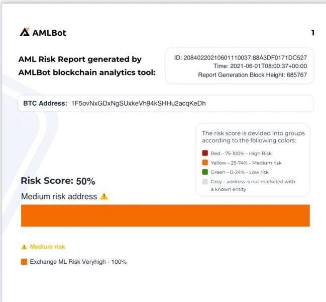 Биткоины, имеющие отношение ко взломанной бирже Bitfloor, пришли в движение