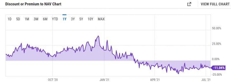 Мнение: Появление биткоин-ETF возможно, но не в этом году
