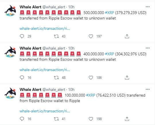 Ripple перевели 1 млрд XRP со своего эскроу-счёта