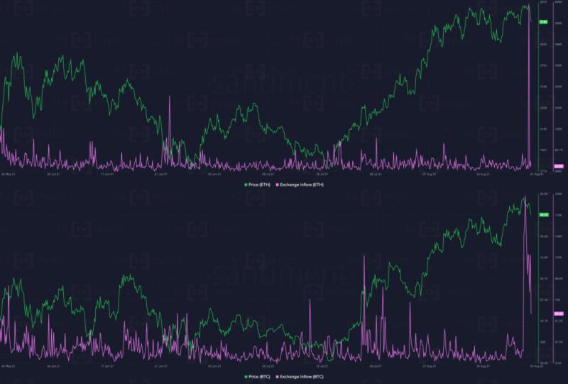 На биржи поступило более $12 млрд в BTC. Аналитики опасаются дампа
