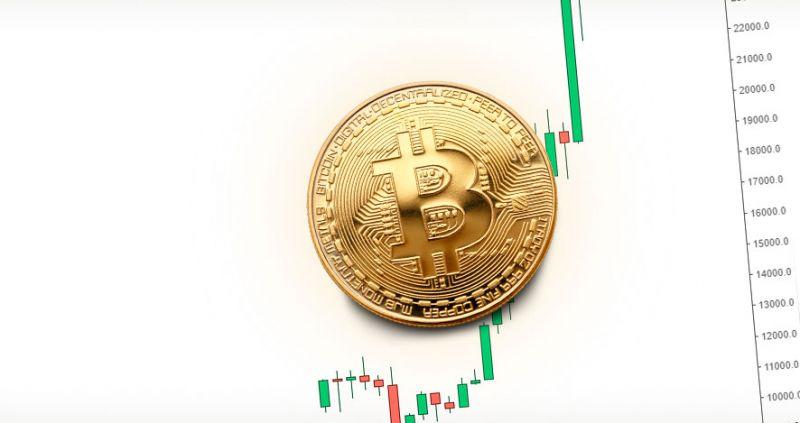Цена биткоина прибавила 5% после падения