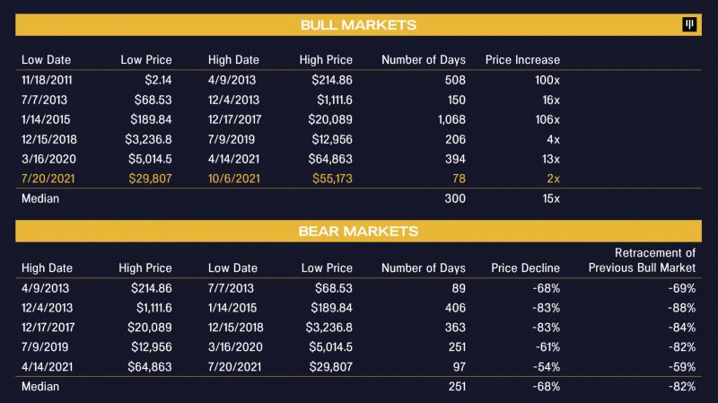 Дэн Морхэд: После одобрения ETF могут начаться распродажи биткоина