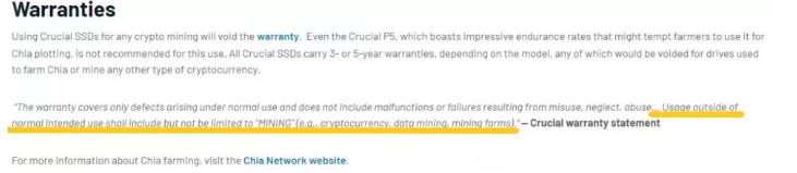 У Crucial возникла путаница с ограничением майнинга Chia на SSD