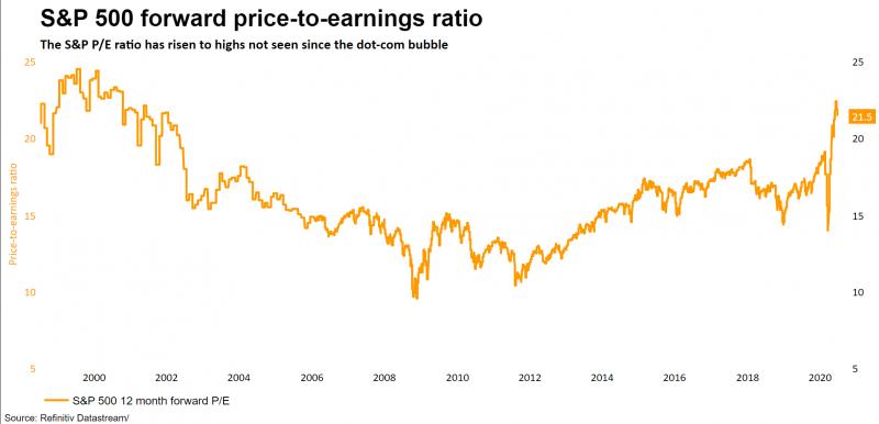 Как «идеальный шторм» на традиционном рынке дал шанс биткоину