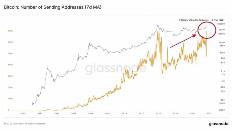 Биткоин вошёл в ТОП-20 крупнейших по рыночной капитализации мировых активов
